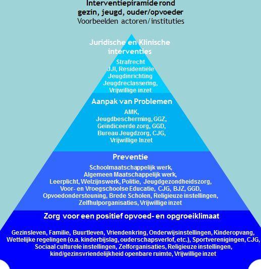jeugdzorg & nieuwe jeugdwet | www.movisie.nl