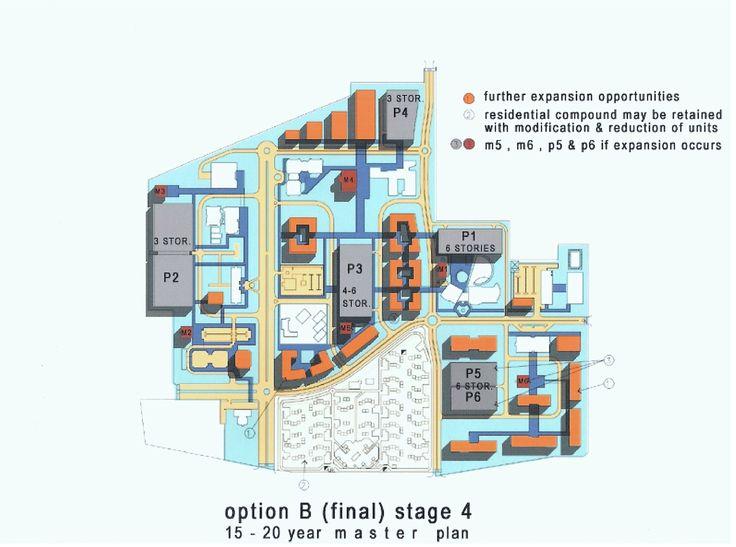 STC MASTERPLAN PHASE 4