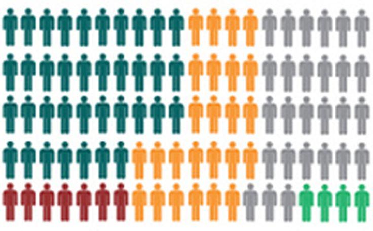 Potenciar tu #marcapersonal mediante el #coworking