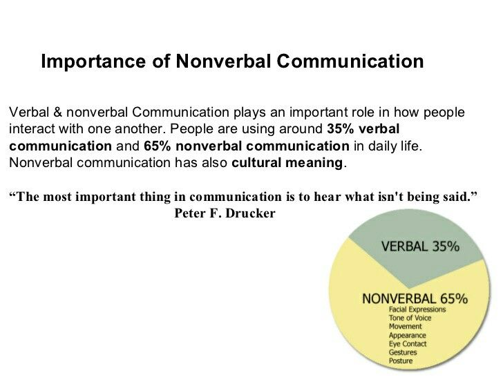 nonverbal violation essay While verbal and written communication skills are important, research has shown that nonverbal behaviors make up a large percentage of our daily interpersonal communication.