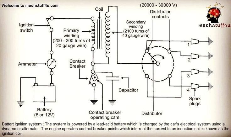 Battery Ignition system :  For more details : www.mechstuff4u.com Follow us - . Please follow me if you like @mechanic_cupid Thank you so much <3 . Via @mechstuff4u…