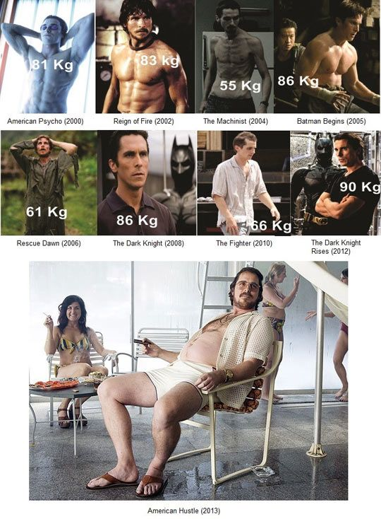 Christian Bale's Determination