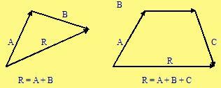 Teori Fisika Materi Vektor untuk kelas X dan XI  http://www.prosesbelajar.com/2015/11/teori-fisika-materi-vektor-untuk-kelas-x-dan-xi.html