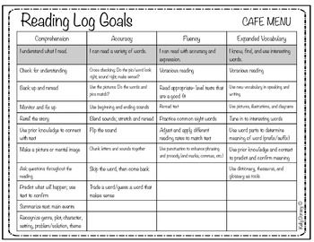 CAFE Menu & Writing Menu- fantastic resource for readers and writers notebooks!