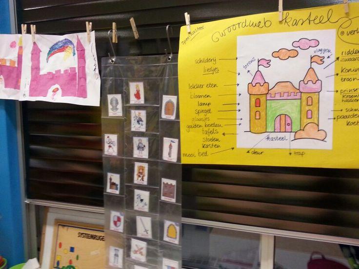 Woordkaarten, woordweb en vouwen van kasteel.