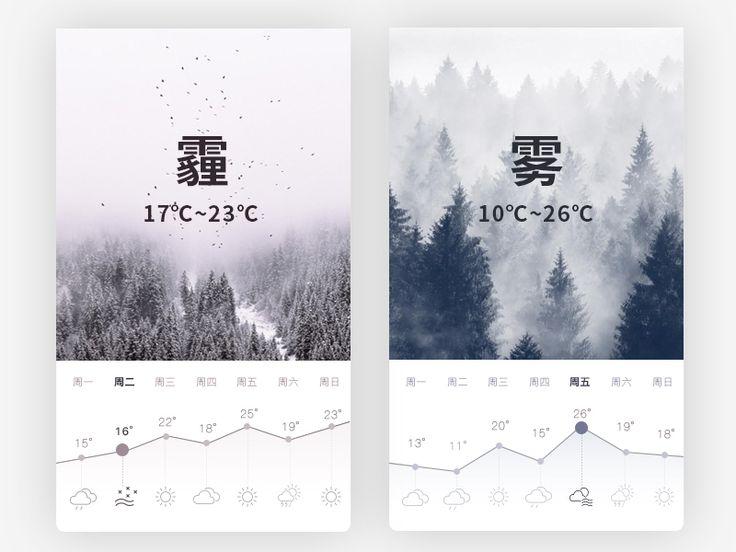 Weather interface design