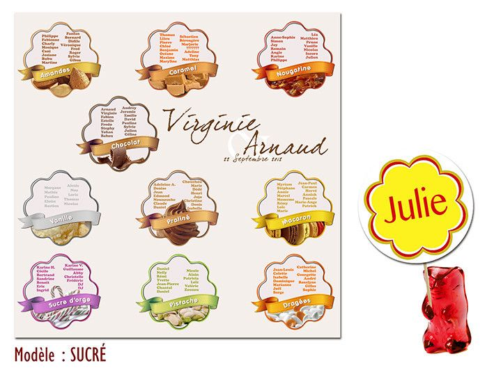 22 best images about gourmandise festif plan de tables for Table theme gourmandise