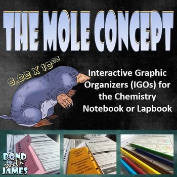 Mole Concept for Chemistry Interactive Notebooks. Enhance your chemistry…