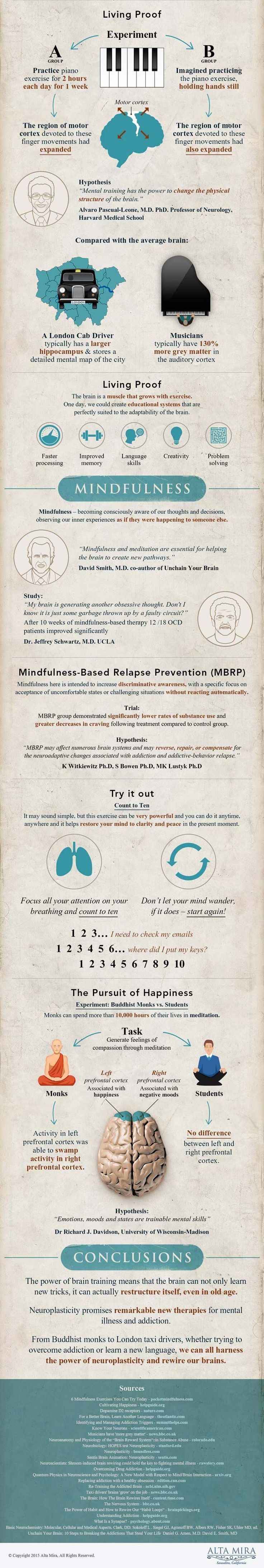 This Nifty Infographic is a Great Introduction to Neuroplasticity and Cognitive Therapy ~ ~ Did you know you can rewire your brain? Neuroscientific breakthroughs are revealing fascinating new truths about how we can control our brains to create a... ~ ~ Part Two