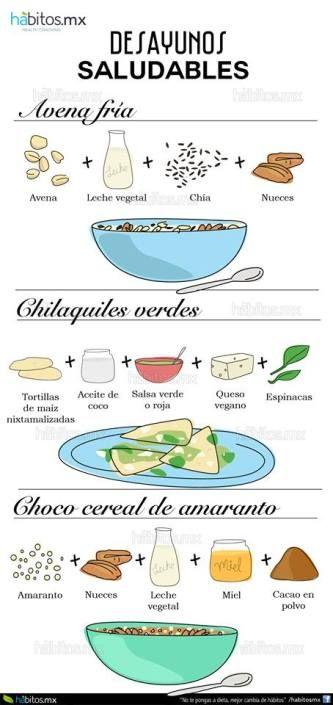Desayunos saludables rápidos y caseros….