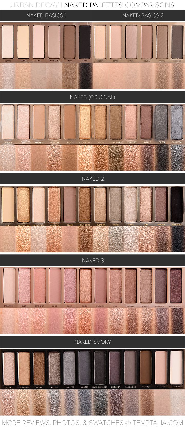 Urban Decay Naked Palettes' Comparisons & Swatches @Temptalia