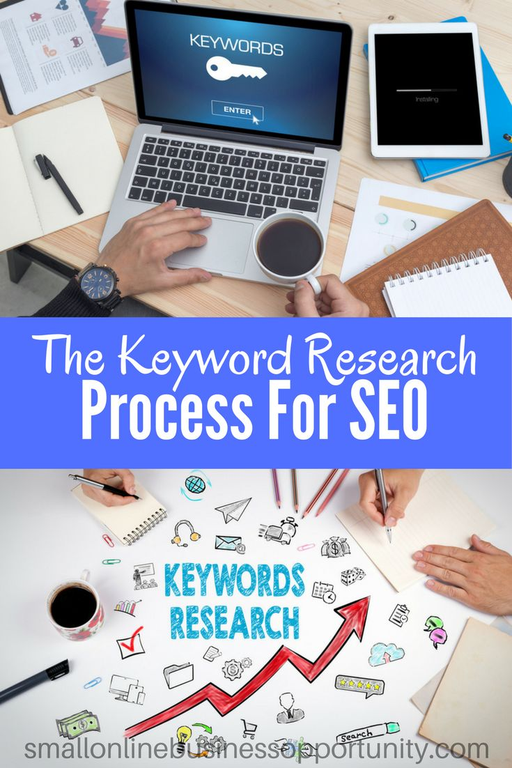 "If you want your website to be successful online, then you must learn about keyword targeting and master the art of proper keyword usage on your site. And to make your site or blog ""Search Engine friendly"", you'll need to add lots of high quality content to it that contains your keywords within that content.  #keywordresearch #keywordresearchprocess #keywordresearchprocessforseo #seo #searchengineoptimization #digitalmarketing"