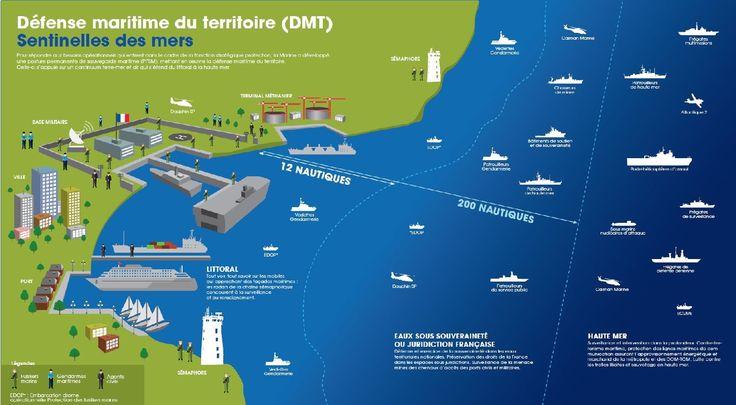 Défense maritime du territoire | colsbleus.fr : le magazine de la Marine Nationale