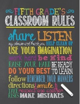 Best 25+ Classroom rules poster ideas on Pinterest | Classroom ...
