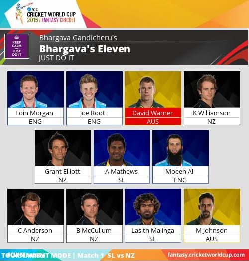 My Fantasy XI for the First Day of #CWC15