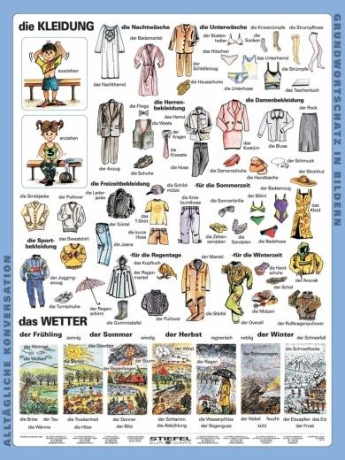 Die Kleidung / Das Wetter
