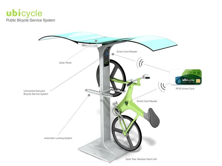 ubicycle2