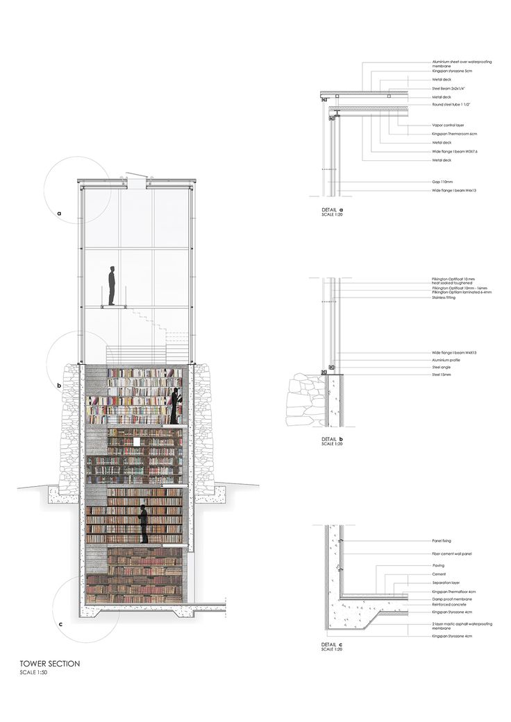 17 best images about architecture      sections  u0026 elevations on pinterest