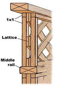 how to fix lattice between brick pillars