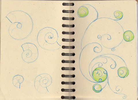 Starry Road Studio: Quizzical Old Sketches...