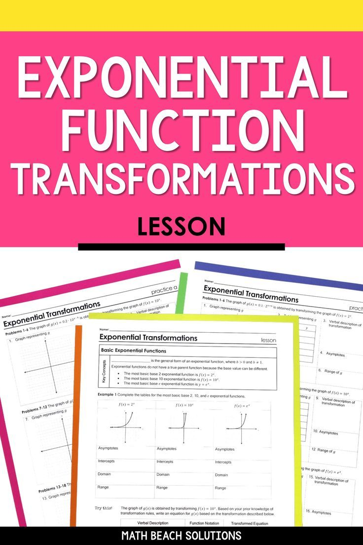 Exponential Function Transformations Lesson In 2020 Algebra Lesson Plans Exponential Functions Algebra Lessons