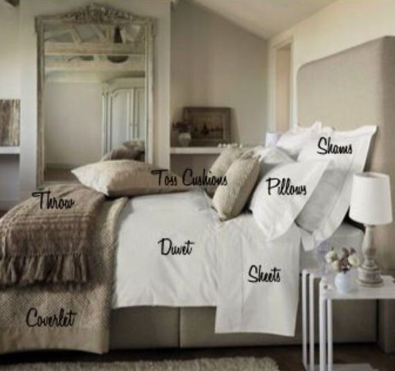 Bedding education...think outside the standard bed in a bag. Mix it up. #homedecor #bedroominspiration