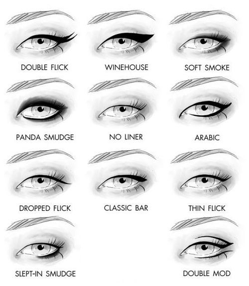 "Eyeliner shapes. I'm sorry, but the l and i in ""flick"" are too close together and I can't stop giggling!"