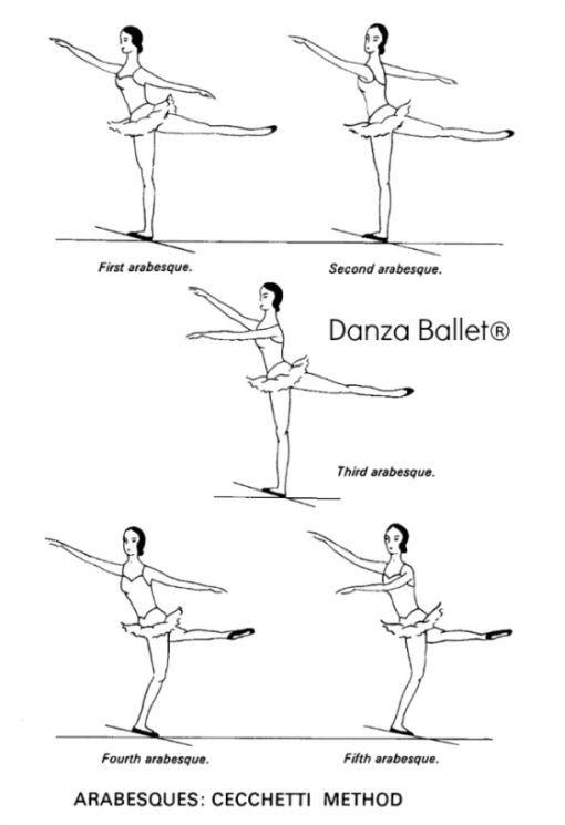 tipos de arabesque ballet - Buscar con Google