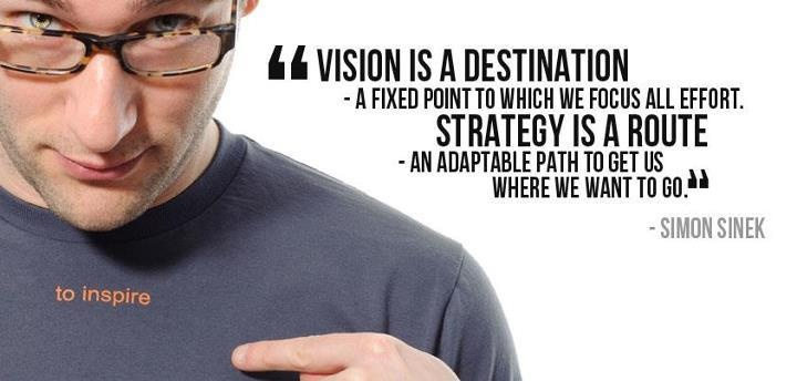 #inspiration #quotes - Simon Sinek