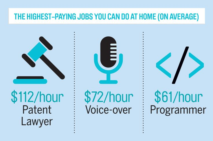 top freelance jobs