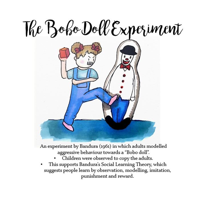 The Bobo Doll Experiment, social psychology, social learning theory