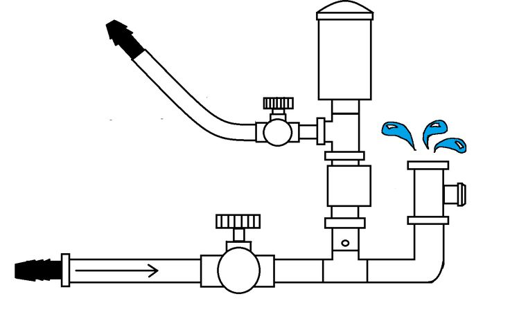 Plain Hydraulic Ram Design Concept - How To Pump Water Without Electricity