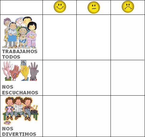 El campo y la Ciudad   Webquest: Concepto, Origen, Estructura, Plantillas, Crear webquest   Educación Infantil   Educación para la ciudadanía