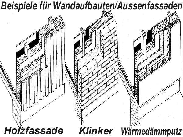Aufbau Holzfassade For The Home Pinterest Exterior Home And Style