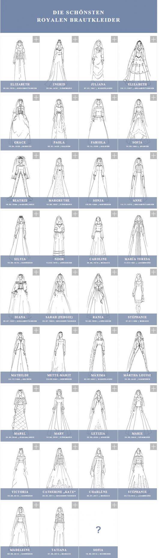 100 Jahre königliche Hochzeitskleider - gefunden bei zalando.de