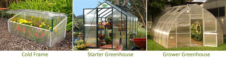 Types of Greenhouses for sale