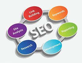 Tech Trainers is providing Weekend SEO Training in Delhi NCR with practical training on live projects. Call 9873807120 for more Details http://www.seo-packages-delhi.com/seo-training-in-delhi/