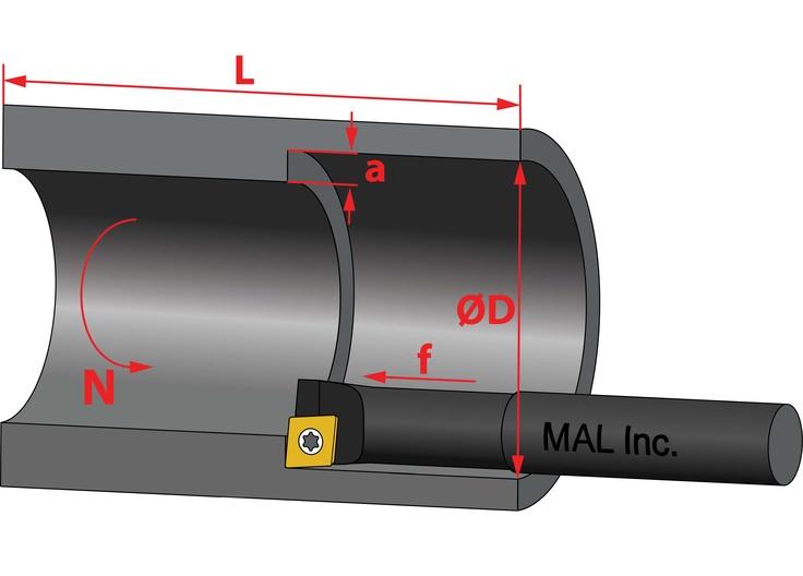 Boring and Turning Process Module #engineering #MALinc