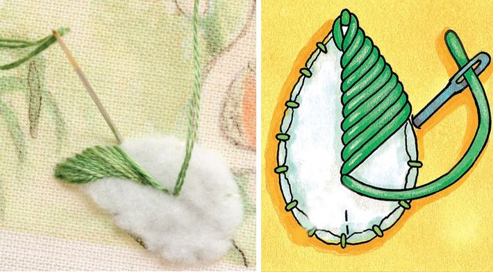 Stumpwork satin stitch padding via Di van Niekerk.