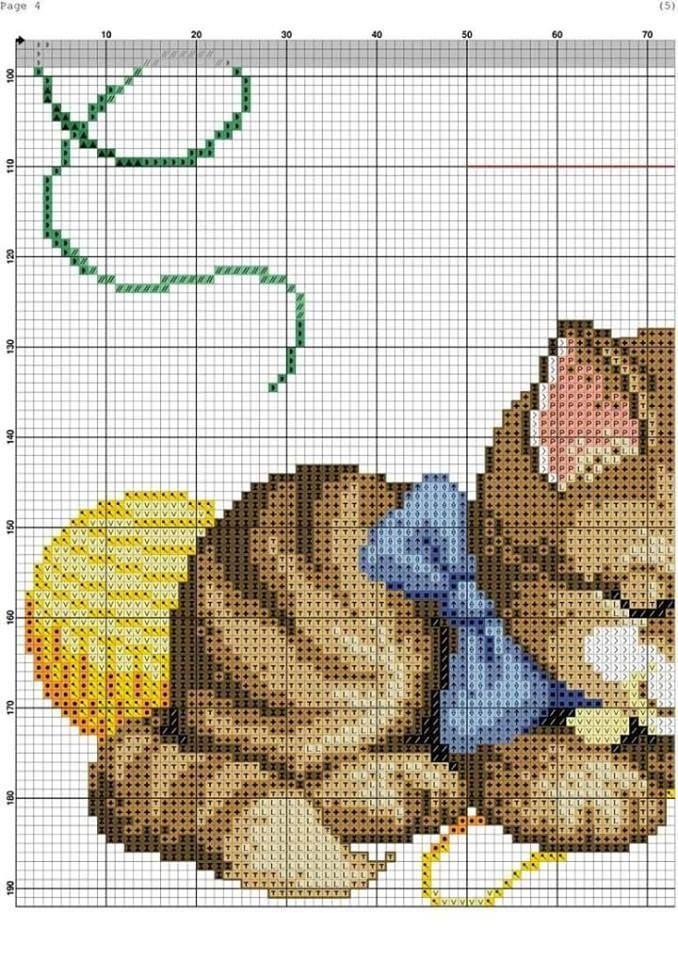 Gráficos de Gatos em Ponto Cruz.