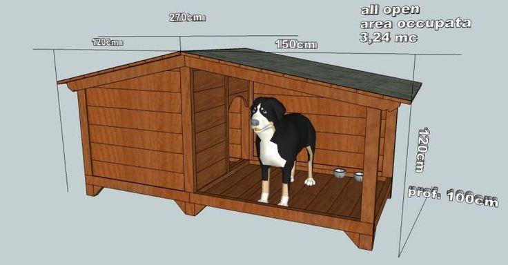 modellino cucce per cani - Risultati di Yahoo Search Results Yahoo Italia Search