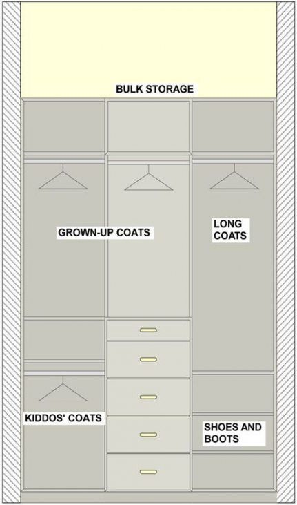 Super Coat Closet Organization Front Entry Small Spaces
