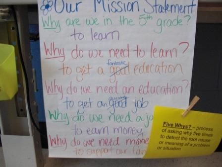 8 best Leader in Me Mission Statement images on Pinterest Mission - new 7 examples of mission statement