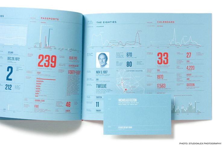 Feltron 2010 Annual Report.  Acclaimed designer, Nicholas Felton, publishes his annual report about data, charts and daily routine through data collection.