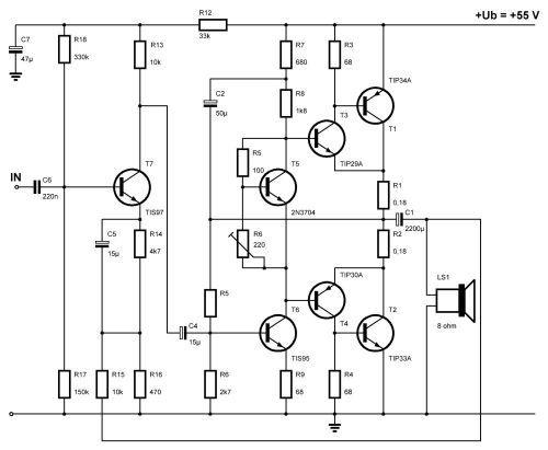 LF eindversterkers ontwerpen. Audio of LF (Laag Frequent) eindversterkers zijn nog steeds een interessant onderwerp voor zelfbouw. De schakelingen zijn niet al te complex en zijn gemakkelijk na te bouwen. Een goed ontwerp wordt onmiddellijk beloond met een mooie sound uit uw luidsprekerboxen. In dit artikel worden diverse basisconcepten voor het ontwerpen van goede LF eindversterkers besproken.