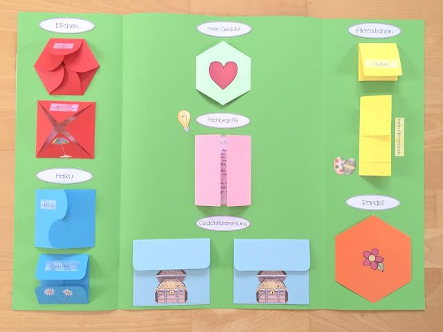 Gedichte-Lapbook | materialwiese