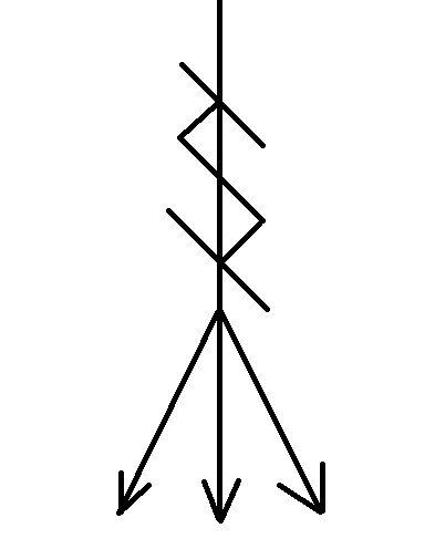 оладьи изгоняющий крест вязь картинка помыслов