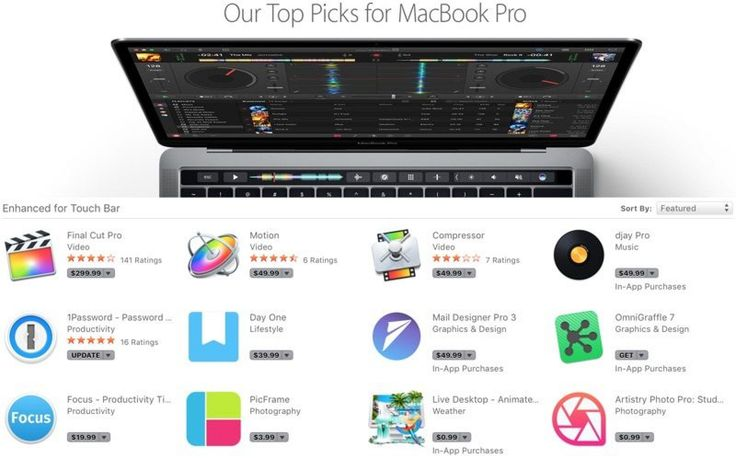 #AppleNews Apple Highlights Mac Apps Updated With Support for MacBook Pro Touch Bar #iLadies