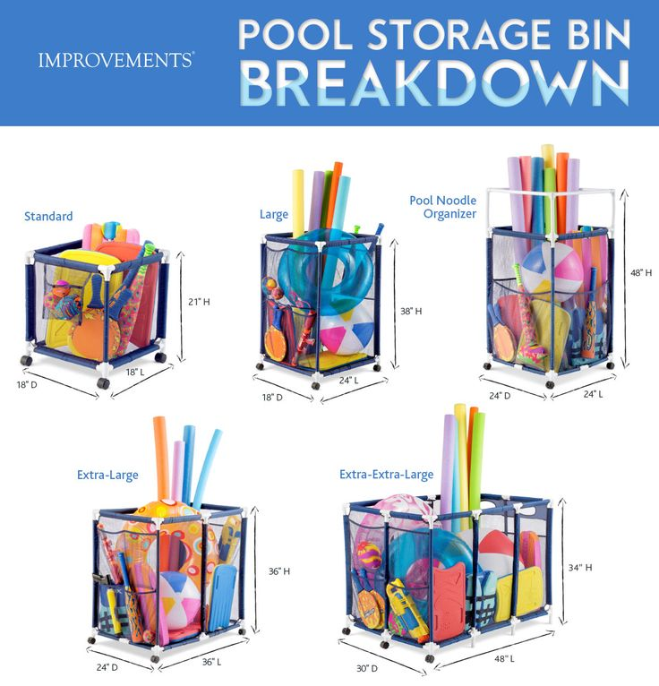 Pool Toy Storage Bins organize a lot of items without taking up a lot of room. Use these pool toy organizers for pool toys and swimming pool accessories.