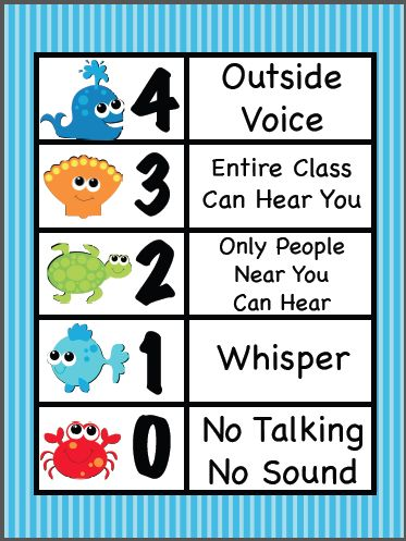 """LOVE this for my beach-themed classroom! - O """"FISH"""" ally a First Grader"""